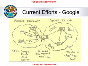 NSA-geeltje over Google